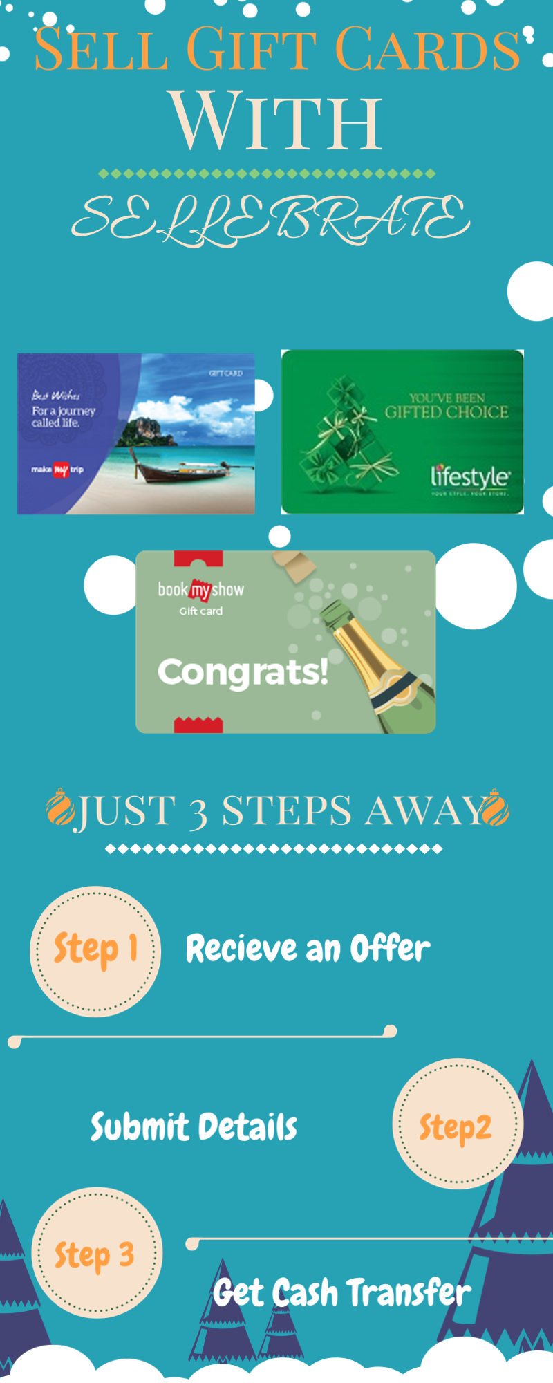 Discover how to sell Gift Card in 3 easy steps